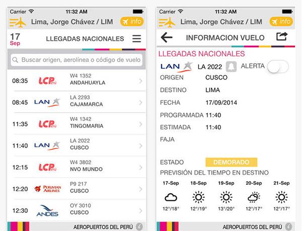 5 aplicaciones que debés tener en tu viaje a Lima